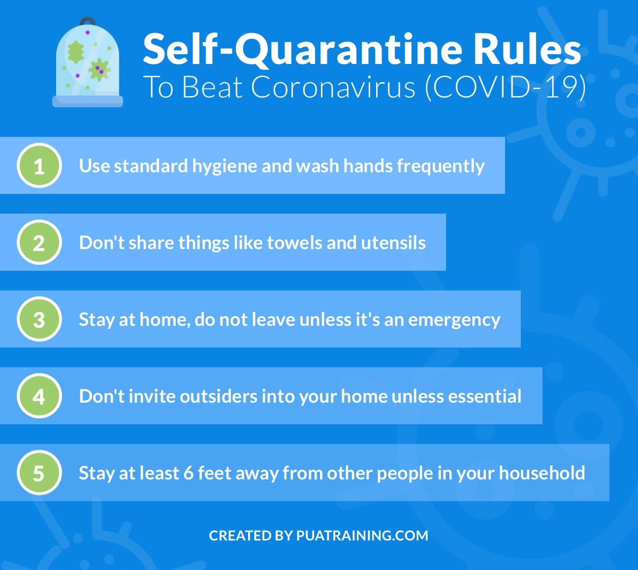 Self Quarantine Rules